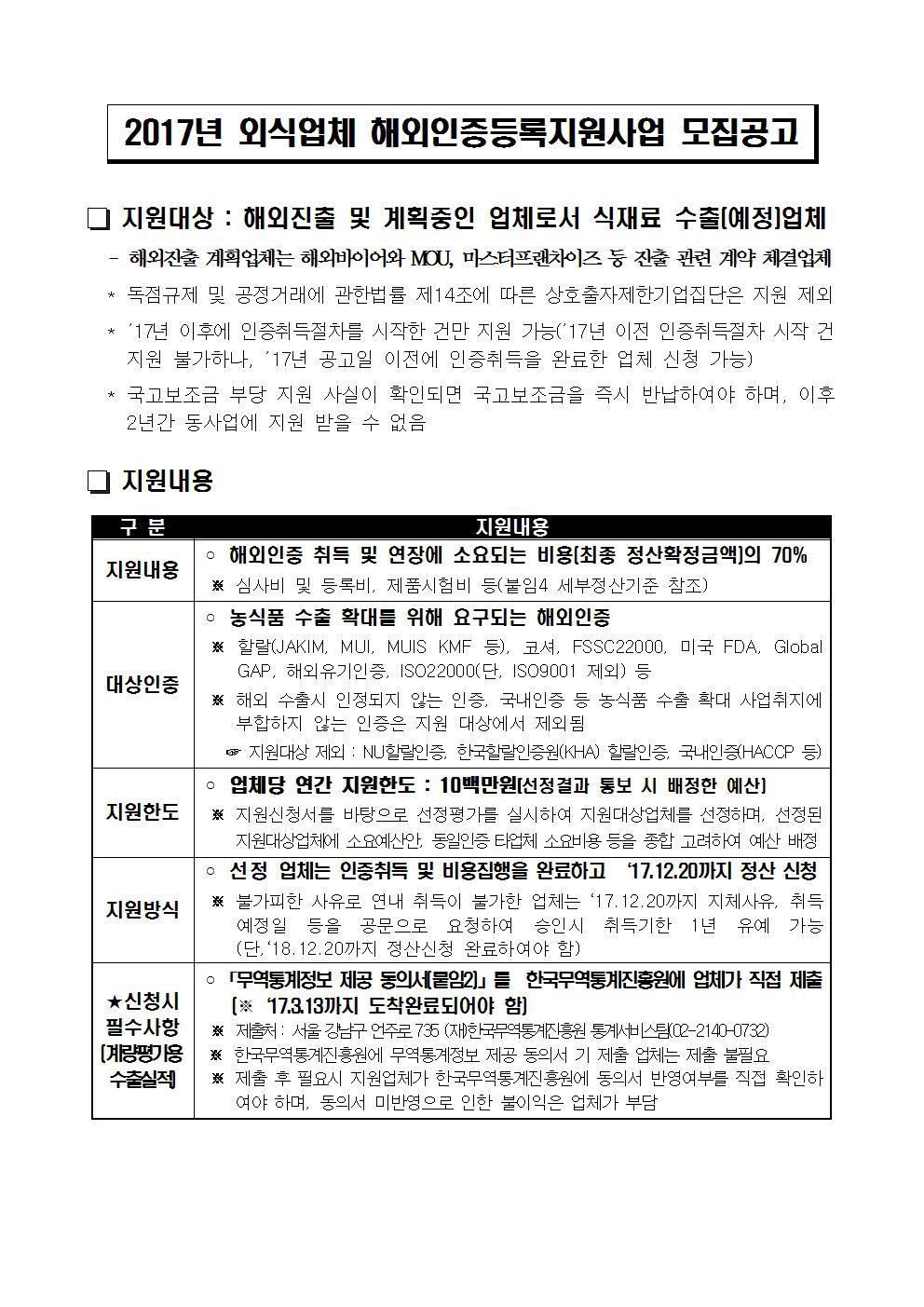 2017년 외식업체 해외인증등록지원사업 모집공고